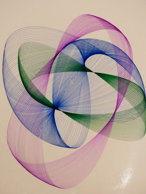 menas,meno kūriniai,spalvinga,linijos,mėlynas,žalias,violetinė,violetinė,harmonografija,estetika,mechaninis įtaisas,prietaisas,mechaniškai,perdanga,harmoningas,vibracija,grafika,dažnumas,uždara kreivė,kreivės grafika,papildomas skaičius,fazės poslinkis,vibracijos vienetai,elipsės,harmonikų vibracija