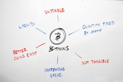 bitino,profesionalai,minusai,nauda,trūkumai,pranašumai,trūkumai,lenta,darbas,stalviršiai,lentos darbas,rašymas,Pastabos,diagrama,palyginimas,smegenų audra,smegenų audra,schema,jungtys,kriptografinė valiuta,kriptokursyvos,sprendimas,investavimas,pinigai,moneta,rizika,rizikingas,technologija