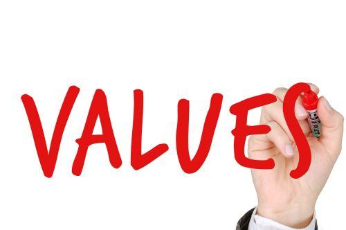 verslas,spektaklis,vertybės,instruktavimas,plėtra,valdymas,sėkmė