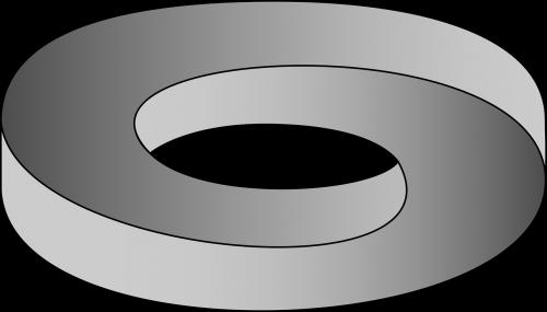 kreivės,spurga,gradientas,Optinė iliuzija,Toras,nemokama vektorinė grafika