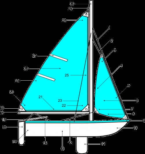 diagrama,burlaivis,buriavimas,taškai,valtis,etiketė,jachta,gabenimas,paženklinta etikete,buriu,nemokama vektorinė grafika
