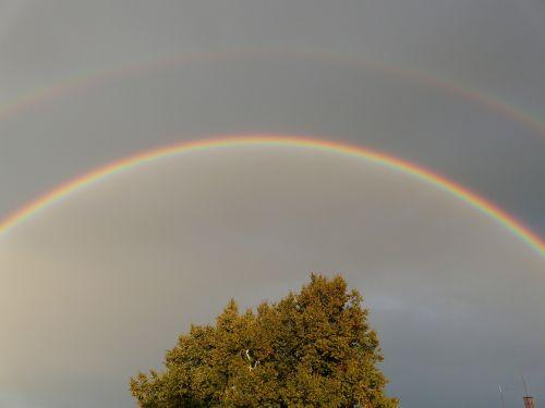 dviguba vaivorykštė,vaivorykštė,veidrodis,antrinė vaivorykštė,refrakcija,dvigubas,du,reiškinys,lietus,saulės šviesa,dangus,gamta,spektras,spalvinga,gamtos reiškinys,vaivorykštės spalvos,ray,natūralus spektaklis,žinoma,įspūdingas,debesys,pusiau ratas,stebuklas,Gamtos stebūklai