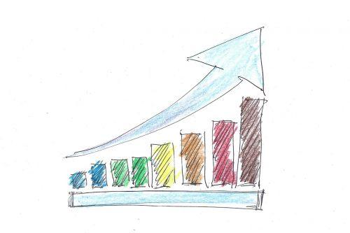piešimas, rodyklė, sėkmė, verslas, finansai, pelnas, ekonomika, kreivė, kryptis, žinoma, sėkmės kreivė, sėkmingas, statistika, simbolis, karjera, tendencija, viršuje, be honoraro mokesčio
