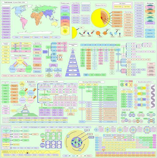 gyvenimas, evoliucija, visata, kompleksas, gyvenimas visatoje 2004