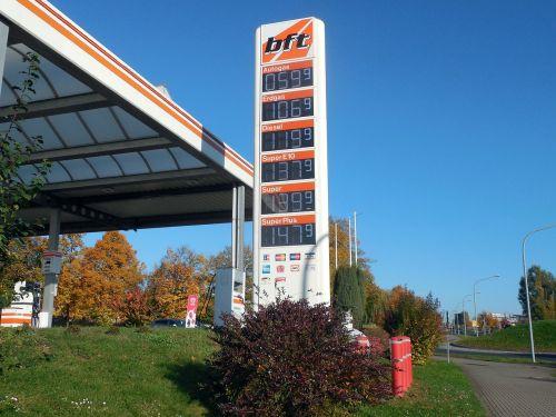 degalinės,pripildykite degalus,dujų siurblys,benzinas,kuro,dyzelinas,dujos,kuro siurblys,automatinis,benzino kainos,eismas,naftos kaina,energija,rezultatų suvestinė,kuro matuoklis