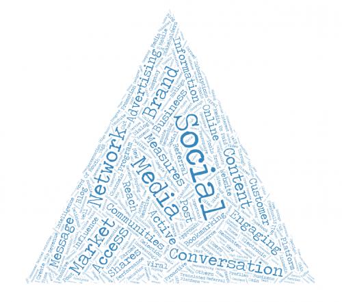 socialinės žiniasklaidos marketingas,žodis debesis,socialinės žiniasklaidos verslas,trikampis,logotipas,pranešimas,reklama