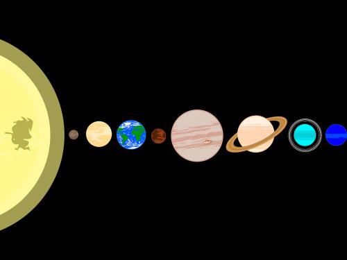 saulės sistema,erdvė,planetos,įsakymas