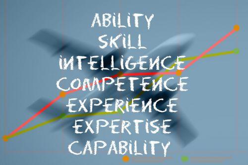 sėkmė,kietas,viršuje,orlaivis,kreivė,sėkmės kreivė,grafika,įgūdis,žvalgyba,kompetencija,patirtis,žinoti,gali,įgūdžiai