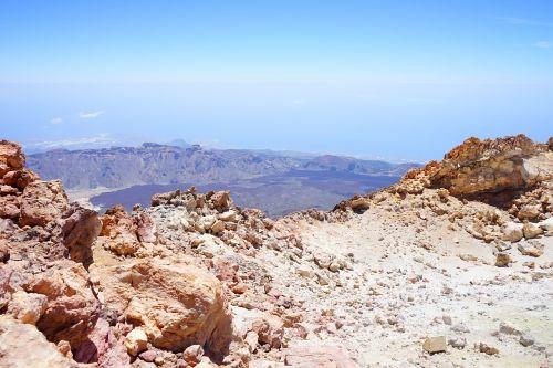 teide,perspektyva,tolimas vaizdas,skaityti cañadas,kaldera,pico del teide,aukščiausiojo lygio susitikimas,vulkaninis krateris,krateris,vulkanas,siera,sieros garai,lava,lavos laukas,vulkaninis,teyde,Teide nacionalinis parkas,Tenerifė,Kanarų salos