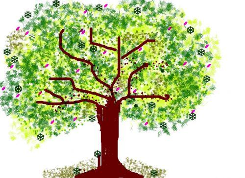 medis,gamta,piešimas,bagažinė