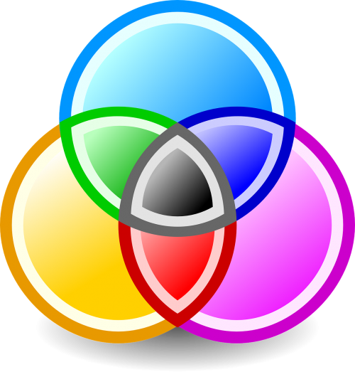 veno diagrama,nustatyti diagrama,diagramos,logiška,santykiai,baigtinis,rinkimas,rinkiniai,nustatyti teoriją,grafinis,grafika,matematika,Matematika,apskritimai,susikerta,sankryžos,spalvinga,mėlynas,geltona,rožinis,vizualinis,atstovavimas,mokymasis,formos,nemokama vektorinė grafika