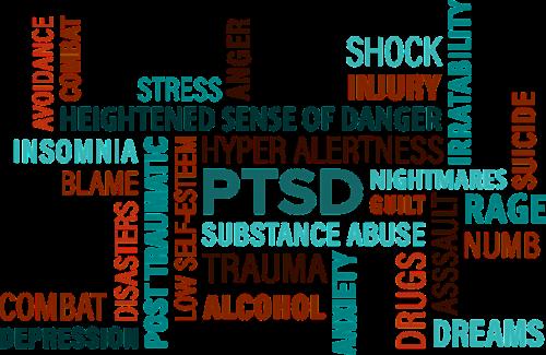 žodis debesis, ptsd, sąmoningumas, parama, dienoraštis, trauma, posttraumazinis streso sindromas, pyktis, pagalba, savižudis, kovoti, depresija, Skubus atvėjis, sužalojimas, nemokama vektorinė grafika, be honoraro mokesčio
