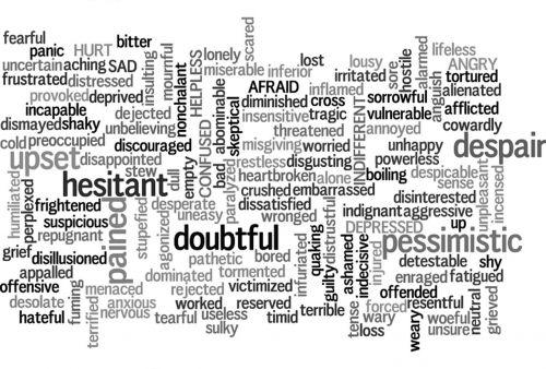 žodžiai,abejotinas pesimistiškas,pesimistas,nesvarbu,neviltis,blogai,raktiniai žodžiai,išsigandęs,kankina,žodis debesis,debesis,tag cloud